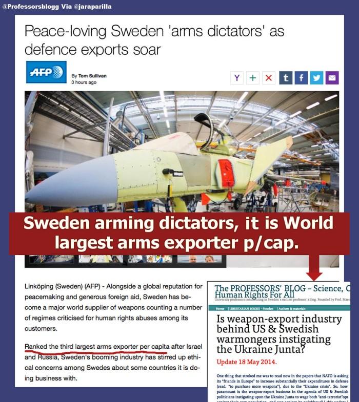 AFP sweden expost to disctrs