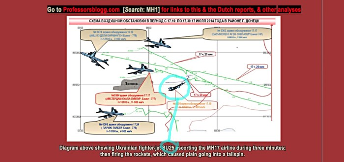 rus report MH-17