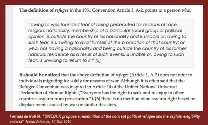 refugee definition - United Nations Refugee Convention 1951 - Ferrada de Noli